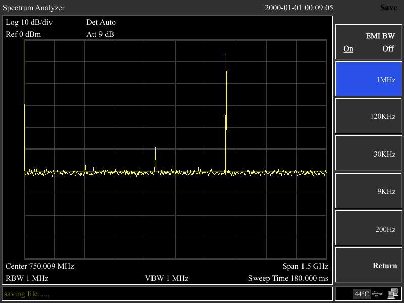 EMI filter and peak detector kit